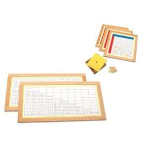 Multiplication Working Charts with Tiles: Everything Else