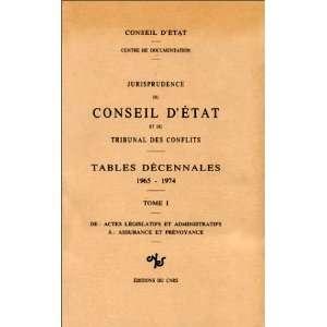 Jurisprudence du Conseil dEtat et du tribunal des