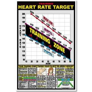 Training Heart Rate Target 23x35   Exercise Sports