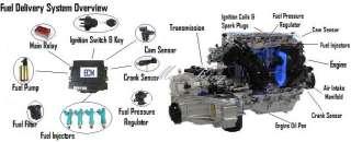 ALFA ROMEO ALPINE FIAT RENAULT ESPACE Fuel Pump #C329